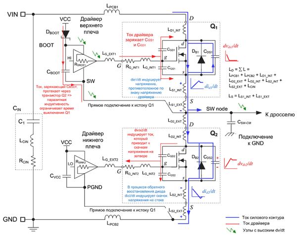 Силовой каскад понижающего DC/DC-преобразователя с указанием паразитных индуктивностей и емкостей