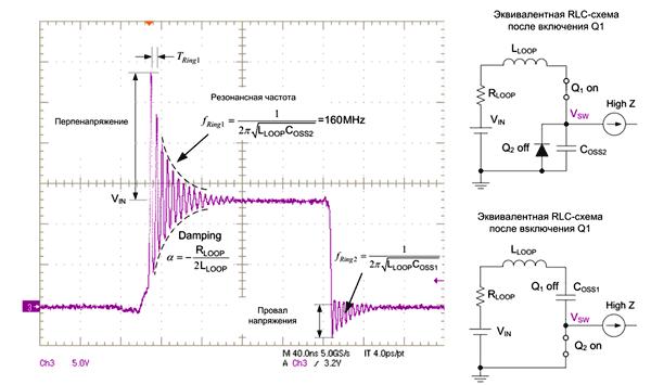 Осциллограмма напряжения на выходе силового каскада DC/DC-преобразователя и эквивалентные схемы при включении и выключении транзистора Q1