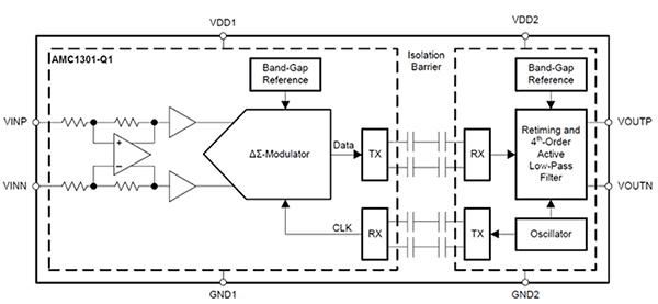 Для обеспечения емкостной изоляции TI AMC1301 использует два последовательно соединенных конденсатора в каждой ветви усиленного изоляционного барьера