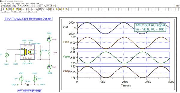 Схема для AMC1301, работающая в качестве симулятора в TINA-TI, обеспечивает разделение для синфазного напряжения смещения постоянного тока 500 В