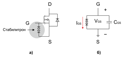 а) структура CoolMOS™ P7; б) эквивалентная схема участка, выделенного серым на рисунке а)