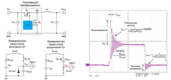 Рис. 1. Эквивалентные схемы понижающего преобразователя при различных состояниях транзистора Q1 и форма напряжения на выходе силового каскада преобразователя (узел SW)