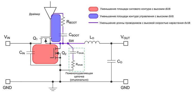 Упрощенная схема синхронного понижающего преобразователя с указанием наиболее критичных контуров с повышенным риском генерации электромагнитных помех