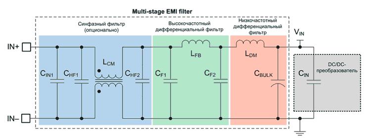 Трехступенчатый входной фильтр, включающий синфазный фильтр и два дифференциальных фильтра
