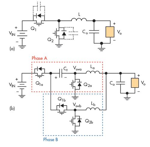 Стандартная топология синхронного понижающего DC/DC-преобразователя. b) Топология понижающего преобразователя с последовательным конденсатором