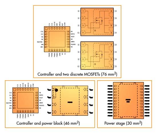 Объединение контроллера и силовых МОП-транзисторов в одном корпусе