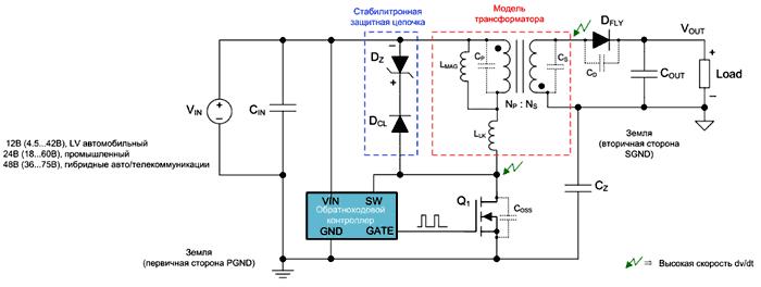 Обратноходовой преобразователь с традиционным входным напряжением 24 В для промышленных приложений или 12 В / 48 В для автомобильного оборудования.