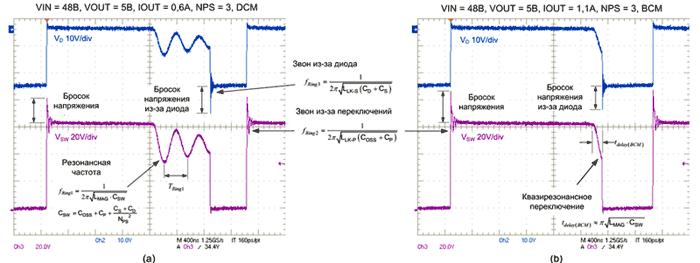Осциллограммы напряжений на стоке МОП-транзистора и на обратном диоде обратноходового преобразователя, работающего в режиме прерывистых токов (a) и в граничном режиме (b).