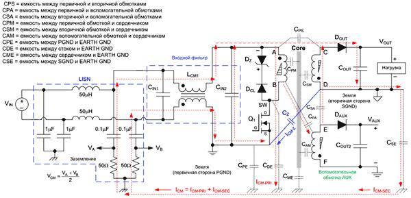 Контуры и направления распространения синфазных токов в обратноходовом DC/DC-преобразователе с подключенным эквивалентом сети (LISN).