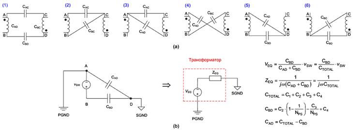 Шесть возможных двухконденсаторных моделей (а). Двухконденсаторная модель и ее эквивалентная схема, полученная с использованием теоремы Тевенина
