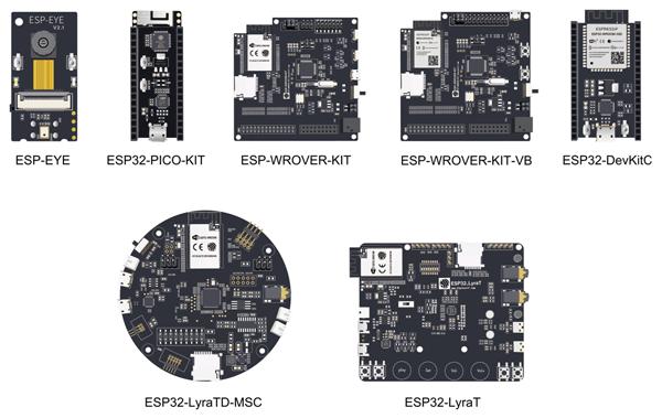 Отладочные наборы для создания Wi-Fi + BT/BLE-устройств на базе микросхем и модулей ESP32