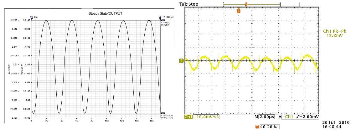 Сигнал переключения, полученный при моделировании (а) и при исследовании оптимальной платы (б)