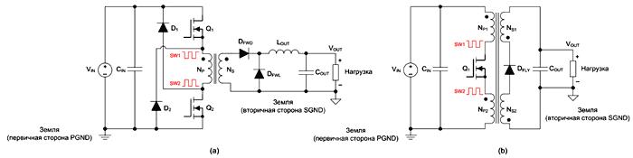 Симметричные топологии DC/DC-преобразователей c симметричной структурой силового контура первичной стороны.Противофазные сигналы напряжения коммутирующих узлов уменьшают общий синфазный шум