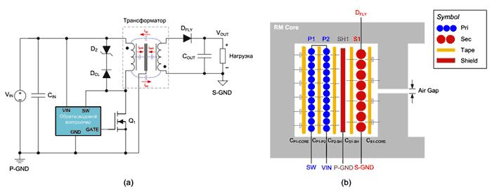 Рис. 3. а) Обратноходовой преобразователь с экранированным трансформатором.