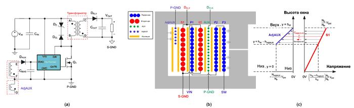 Подключение дополнительной компенсирующей вспомогательной обмотки (a), расположение обмоток (b) и распределение напряжения и тока (c)