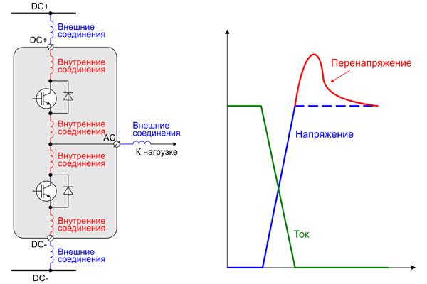 Влияние паразитных индуктивностей на процесс коммутации