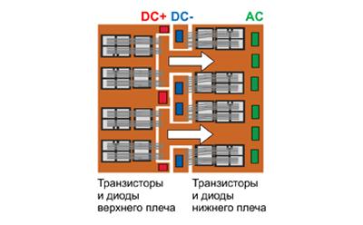 Расположение полупроводниковых приборов в модуле XHP™