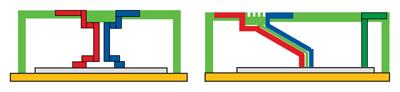 Подключение терминалов DC+ (красного) и DC– (синего)в модулях XHP™