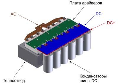 Пример параллельного соединения четырех модулей XHP3