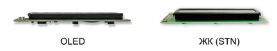 OLED не требует подсветки, что позволяет создавать тонкие дисплеи