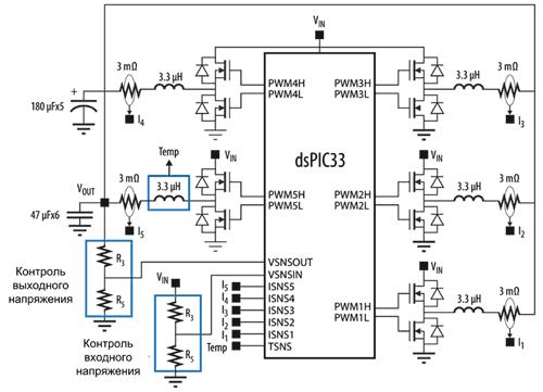 Блок-схема EPC9130 содержит пять силовых модулей EPC9205