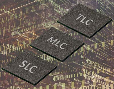 Флэш-память SLC, MLC и TLC NAND