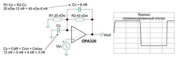 Конденсатор Cc, подключенный параллельно с R2, позволяет избежать фазового сдвига в цепи обратной связи