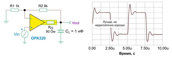 Использование ОУ в схеме с коэффициентом усиления 10 уменьшает полосу пропускания усилителя с замкнутым контуром, однако улучшения не кардинальны