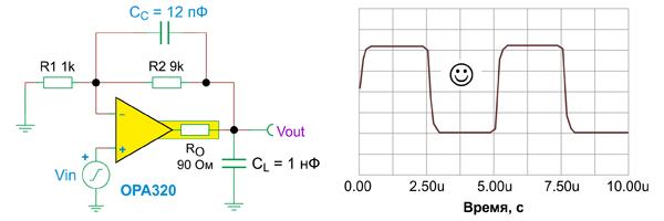 Использование той же схемы и дополнительного конденсатора Cc 12 пФ, включенного параллельно с резистором обратной связи, позволяет добиться идеального отклика