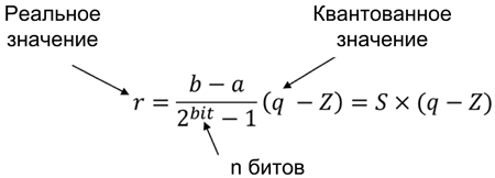 Определение квантованного значения