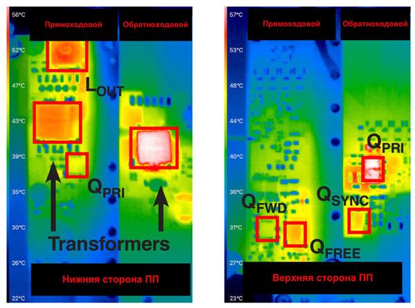 Распределение температуры на примере рассматриваемых преобразователей