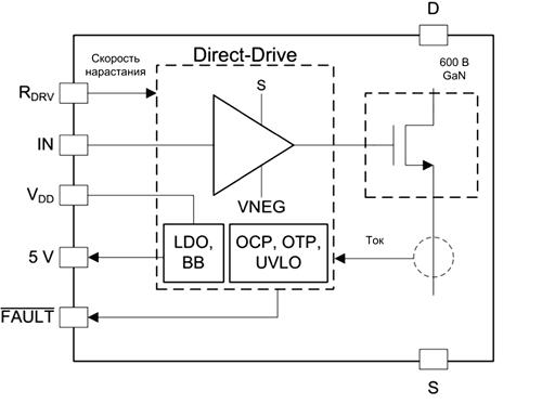 LMG3410 от Texas Instruments объединяет в одном корпусе GaN-транзистор и интеллектуальный драйвер