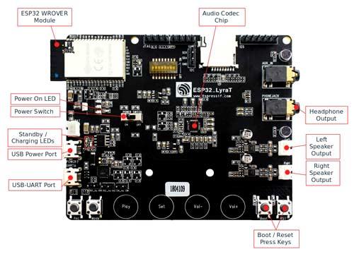 ESP32-LyraT_2s.jpg (31 KB)