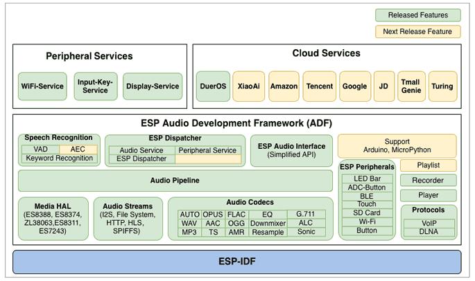 ESP_IDF_1.png (26 KB)