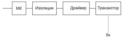 Модель цифрового выхода на дискретных компонентах