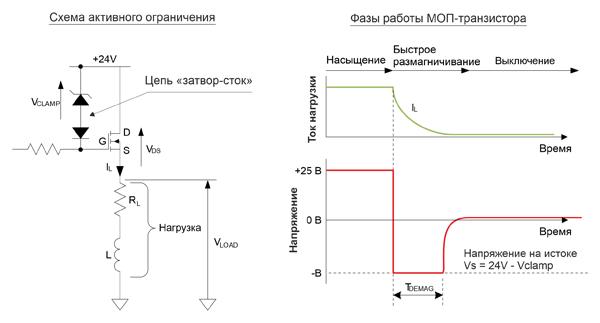 Ключ верхнего плеча (МОП-транзистор) с активным ограничением