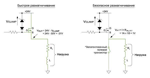 Пути протекания токов при безопасном размагничивании с помощью МОП-транзистора нижнего плеча
