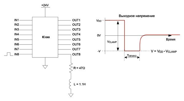 Схема испытаний при коммутации индуктивной нагрузки одним каналом