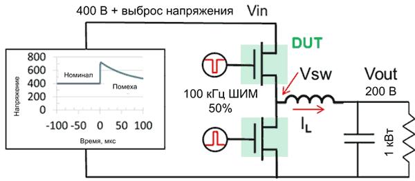 Схема проверки устойчивости GaN-транзисторов к выбросам напряжения