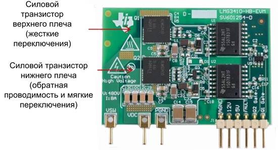 Для тестирования транзисторов используется плата полумоста TI-GaN EVM