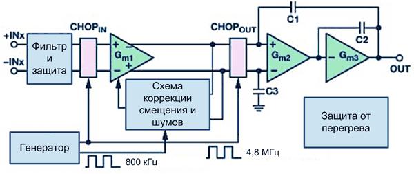 Блок-схема операционного усилителя ADA4522