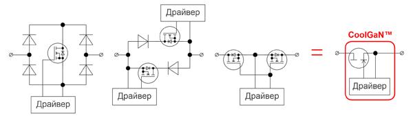 Варианты реализации ключей переменного тока