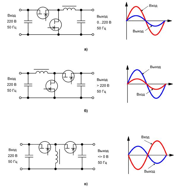 Примеры преобразователей напряжения промышленной сети на основе транзисторов CoolGaN™