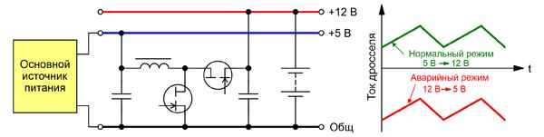 Пример использования транзисторов CoolGaN™ в преобразователе постоянного напряжения системы питания с несколькими питающими напряжениями