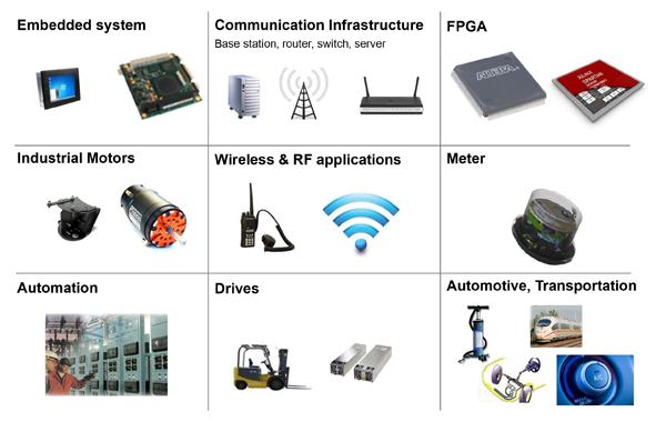 Основные области применения полимерных конденсаторов Panasonic