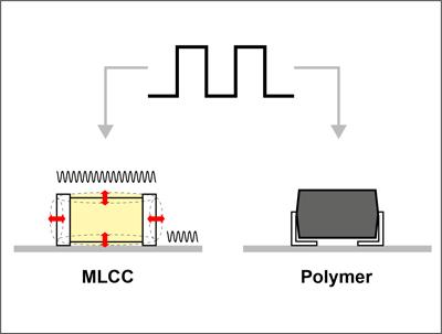 Полимерные конденсаторы не вызывают акустического шума