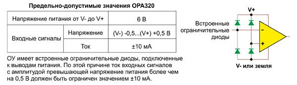 Схема ОУ с внутренними защитными диодами