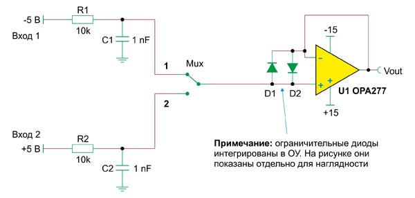 Система сбора данных может работать некорректно, если переключение между каналами вызывает резкое изменение напряжения на входах ОУ, открывающее диоды D1 или D2