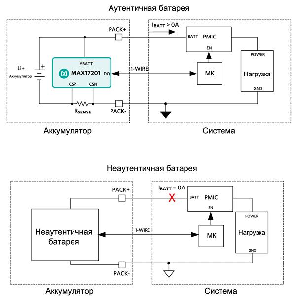 Аутентификация аккумуляторной батареи с помощью микросхемы MAX17201 с функцией аутентификации SHA-256