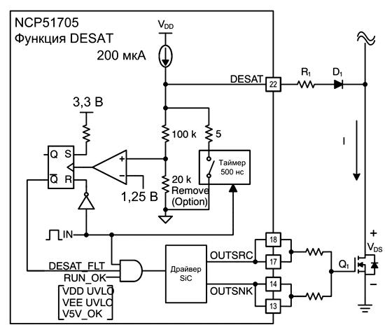 Реализация функции DESAT в драйвере NCP51705